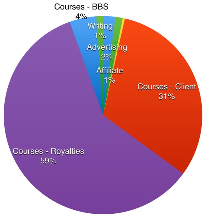 Revenue_Goals_numbers